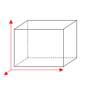 Size symbol